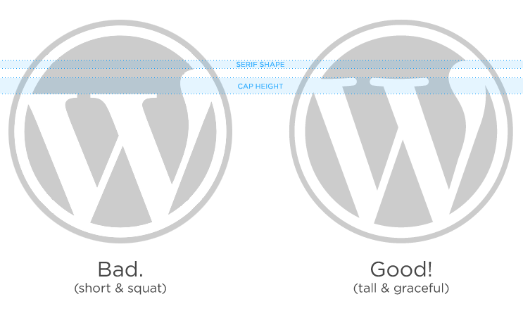 "Comparison of the wrong and correct ""W"" ""WordPress Logo&rdquo"